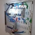 Quadros eletrico