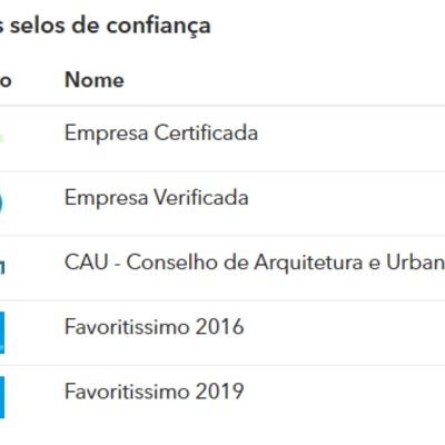SELOS DE CONFIANÇA