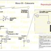 Distribuidores Intelbras - Sistema de Antena Coletiva Digital Terrestre (DTV) e Satélite em Campo Grande - Rio de Janeiro