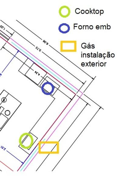 Meu coktoop e forno de embutir ficarão distantes, consigo utilizar (de forma segura) apenas um botijão de gás para ambos?
